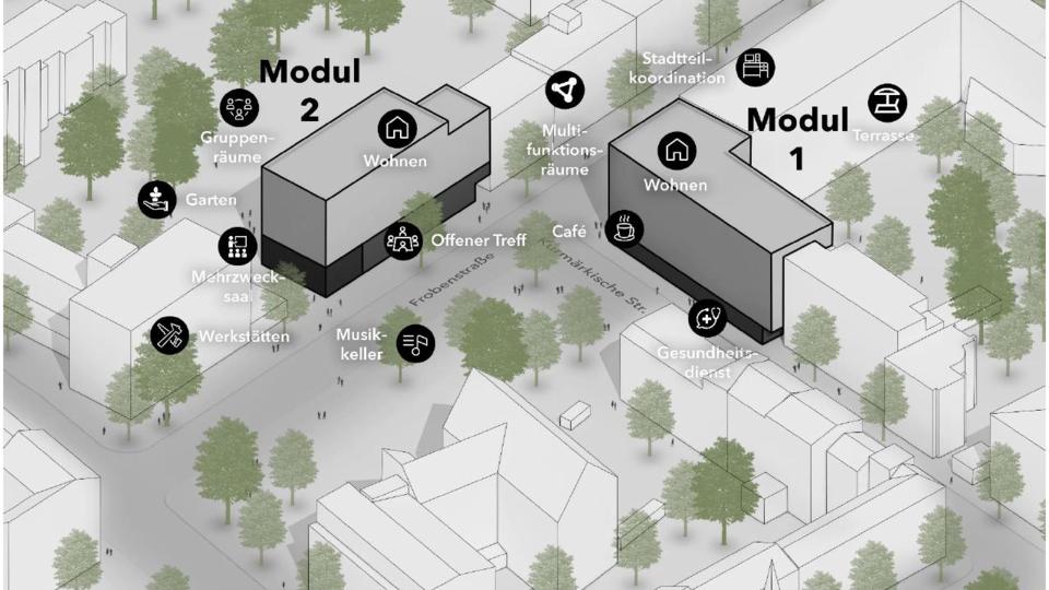 Darstellung Campus Module